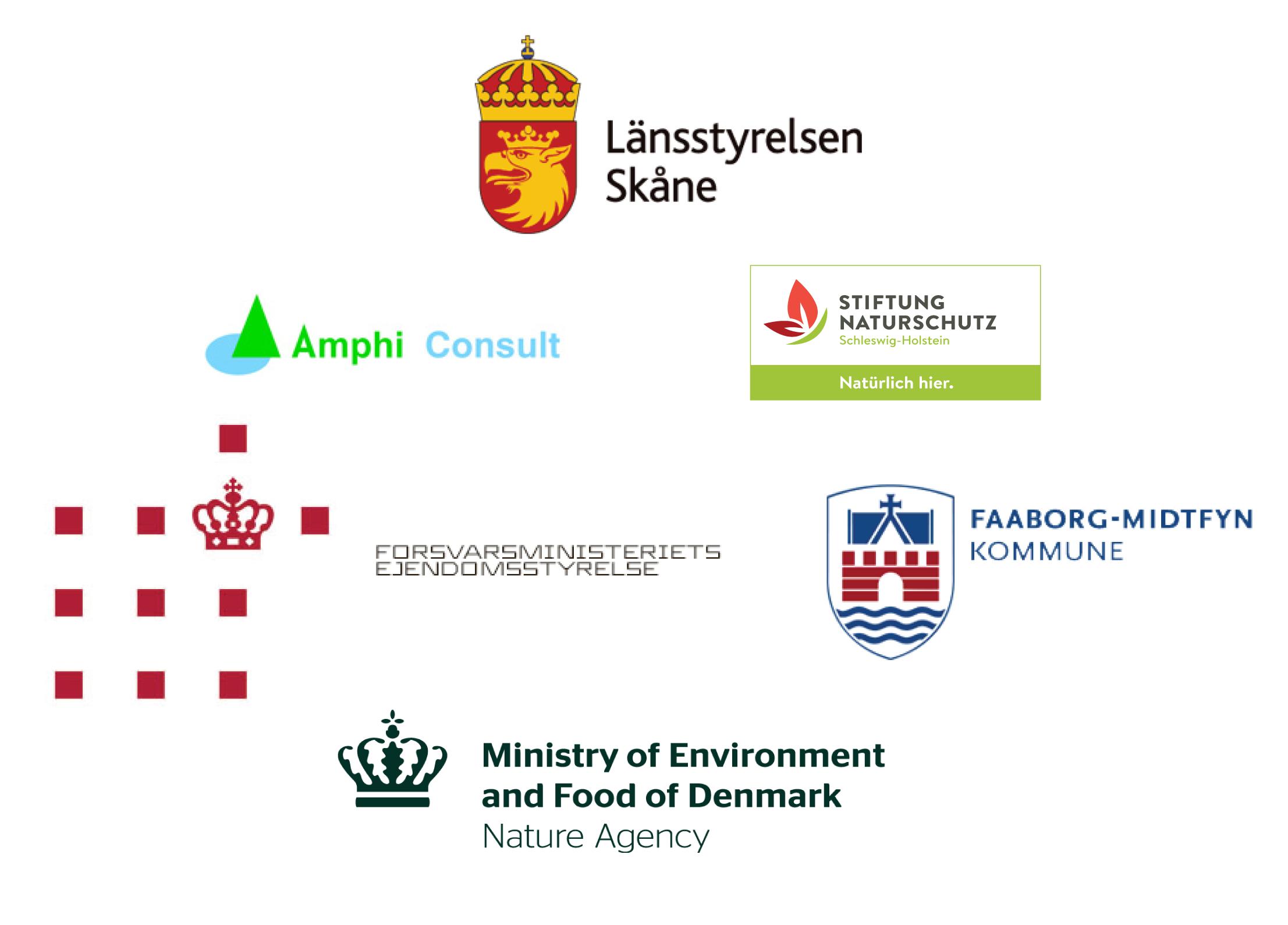 Bild med loggorna för projektets partners